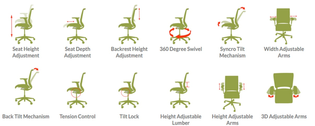 Mechanisms of Office Chair